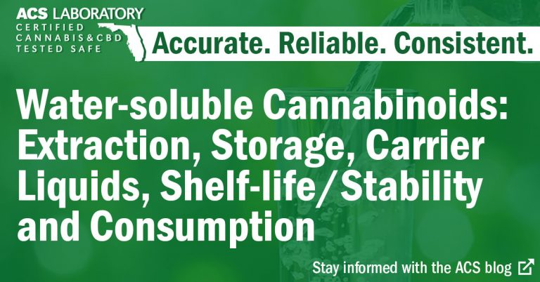 Header graphic for water soluble cannabinoids blog